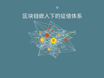 区块链征信体系 幻灯片制作软件