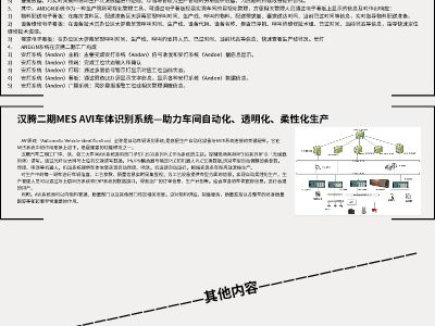 MES专栏 幻灯片制作软件