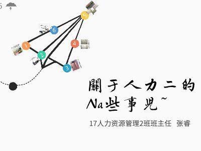 张睿0321 幻灯片制作软件