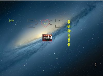 湖南理工职院 幻灯片制作软件