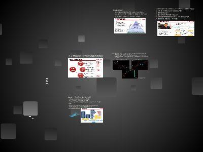 9大并购派系 周三 幻灯片制作软件