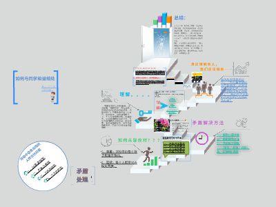 """高二(3)班  """"梧叶组"""" 幻灯片制作软件"""