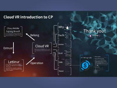 CVR平台内容引进说明 幻灯片制作软件