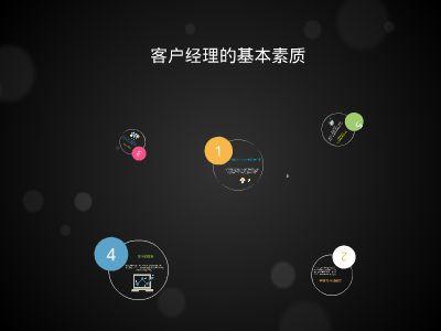 客户经理 幻灯片制作软件