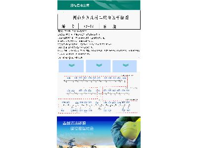 常青村一组 幻灯片制作软件