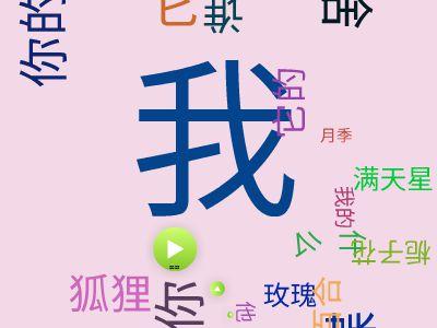 冯绍峰 PPT制作软件