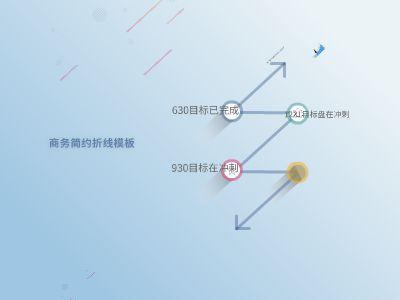 文档集约化营运项目 幻灯片制作软件