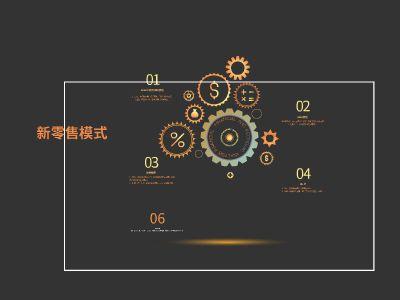 新零售模式 幻灯片制作软件