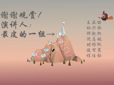 行业词 幻灯片制作软件