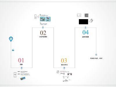 桥涵工程技术测评 幻灯片制作软件