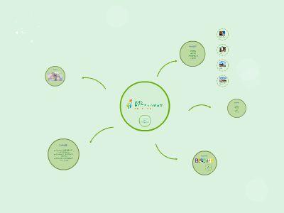 2018臺中世界花卉博覽會 PPT制作软件