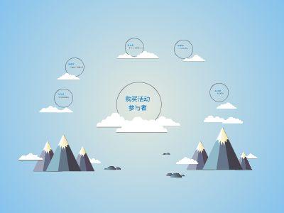 购买活动参与者 幻灯片制作软件
