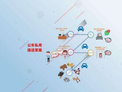 公车私用接送家属 幻灯片制作软件