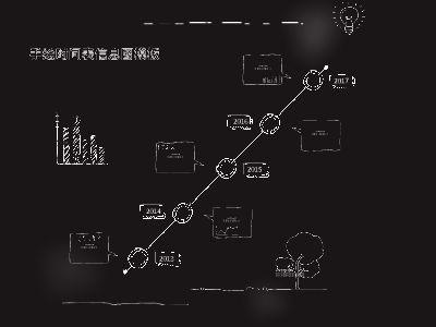 0 幻灯片制作软件