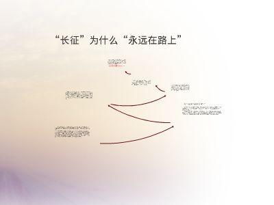 长征 幻灯片制作软件