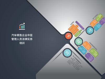 汽车销售企业中层管理人员法律实务培训 幻灯片制作软件