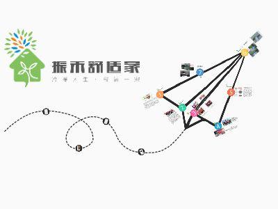 振禾舒适家 幻灯片制作软件