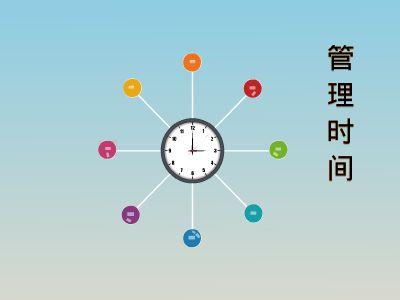 時間管理 幻燈片制作軟件