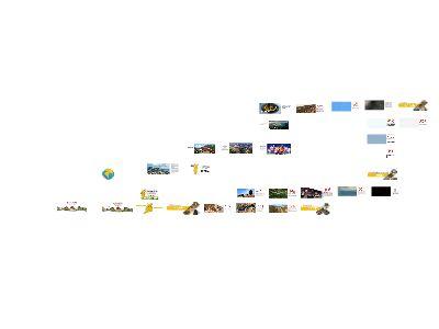 华夏古文明 山西好风光 幻灯片制作软件