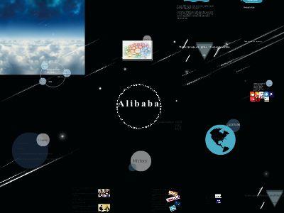 阿里巴巴 PPT制作软件