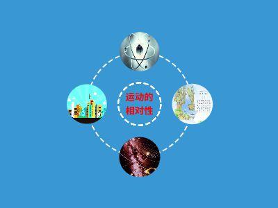 运动和静止的相对性 幻灯片制作软件