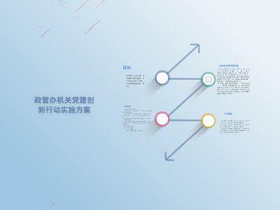 关于环翠区政务服务中心管理办公室机关党建创新行动实施方案的解读 幻灯片制作软件