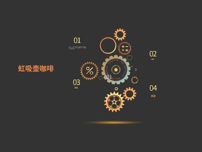 咖啡 3小组 幻灯片制作软件