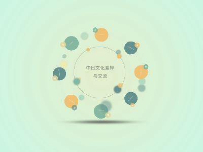 中日文化 幻灯片制作软件