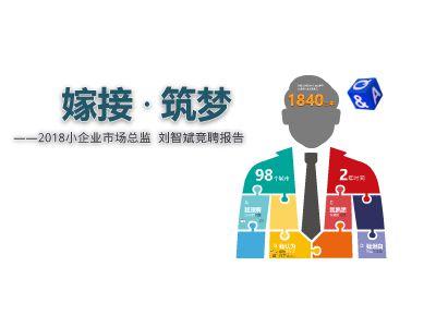 H5小企业市场总监竞聘-刘智斌.exe