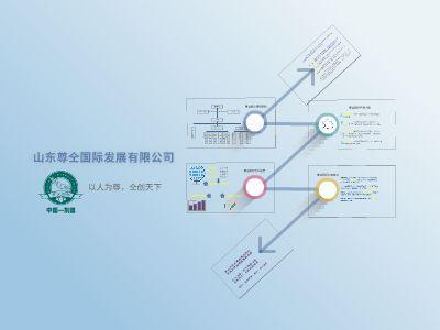 尊仝国际公司介绍 幻灯片制作软件