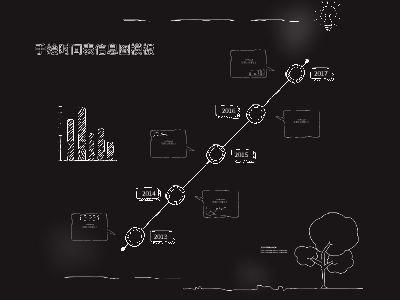 手绘时间信息图模板