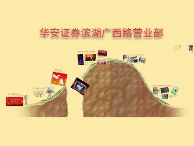 华安证券滨湖广西路营业部_PPT制作软件,ppt怎么制作