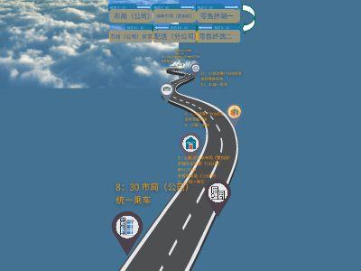 现场会观摩路线图 幻灯片制作软件