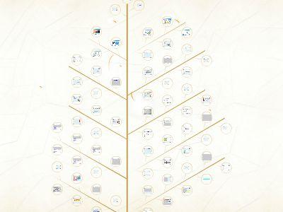 综合内科(二)品管圈1 幻灯片制作软件