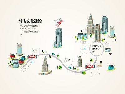城市文化建设 幻灯片制作软件