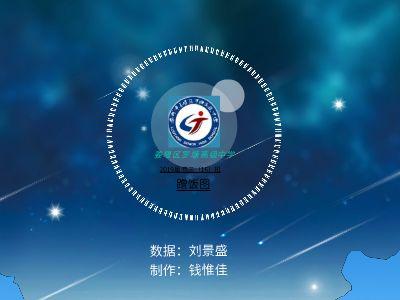 高三(16)班蹭饭图 幻灯片制作软件