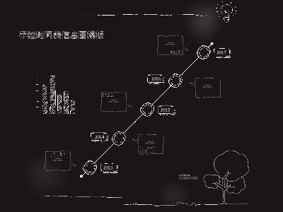 试验 幻灯片制作软件