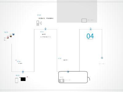 婚礼设计 幻灯片制作软件