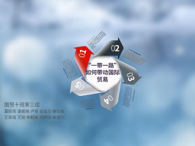 国际经济学第三组_PPT制作软件,ppt怎么制作
