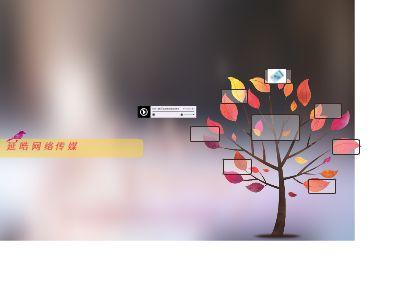 延晧传媒 幻灯片制作软件