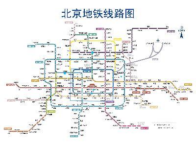北京三日游 PPT制作软件