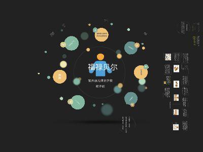 4554 幻灯片制作软件