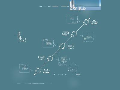 25周年金曲-演示1 幻灯片制作软件