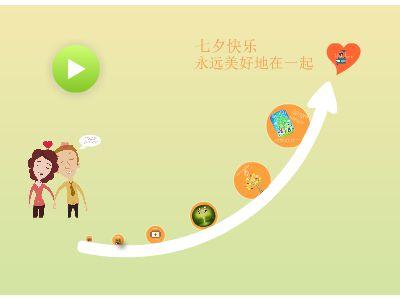 七夕快乐~ PPT制作软件