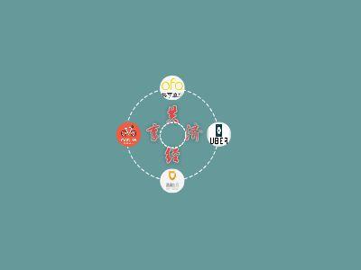 共享经济 幻灯片制作软件
