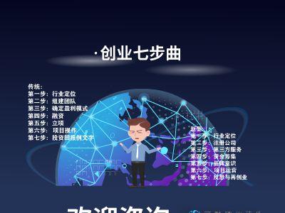 企業數據分析報告 幻燈片制作軟件