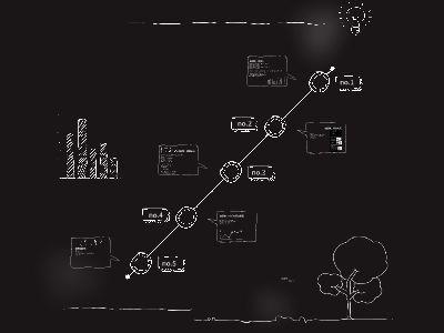大丸子 幻灯片制作软件