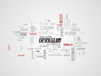风向品牌(招商部)部门展示 幻灯片制作软件
