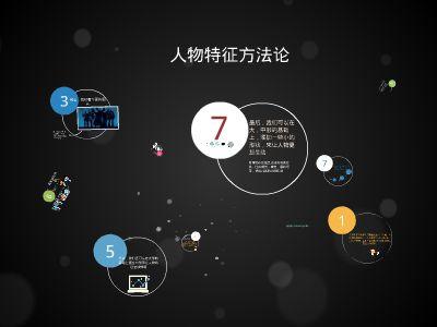 TZ 幻灯片制作软件