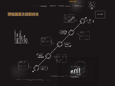 骆驼菠菜 幻灯片制作软件